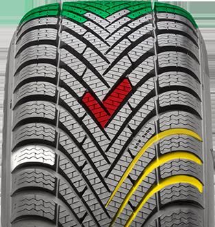 Cinturatowinter tyre