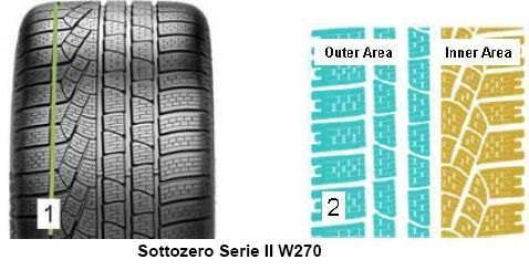 Pirelli WINTER 270 SOTTOZERO s2 275/30 R20 SOTTOZERO s2 97W XL M+S XL (AO)