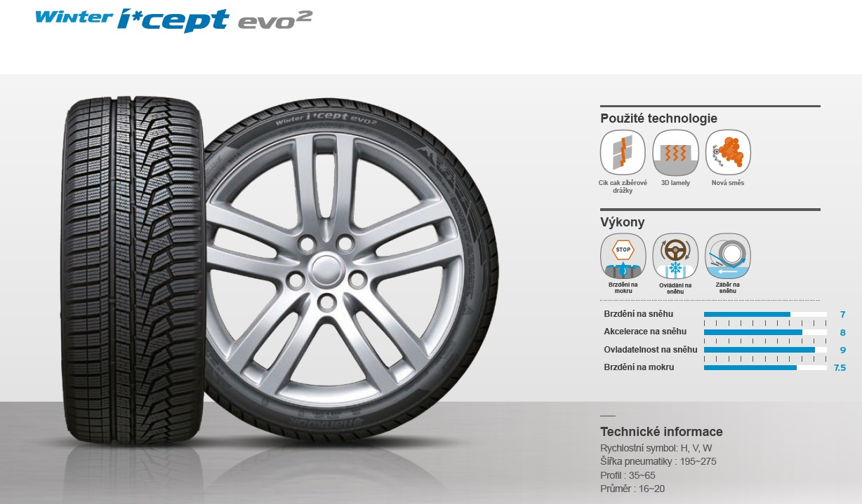 Hankook W320 Winter i*cept evo2 225/40 R18 W320 92V XL